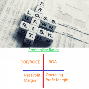 5 Important Profitability Ratios To Identify Stocks Of Good Companies