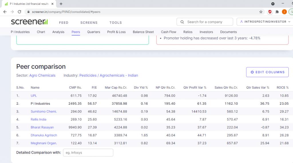 default financial parameters for peer comparison on screener