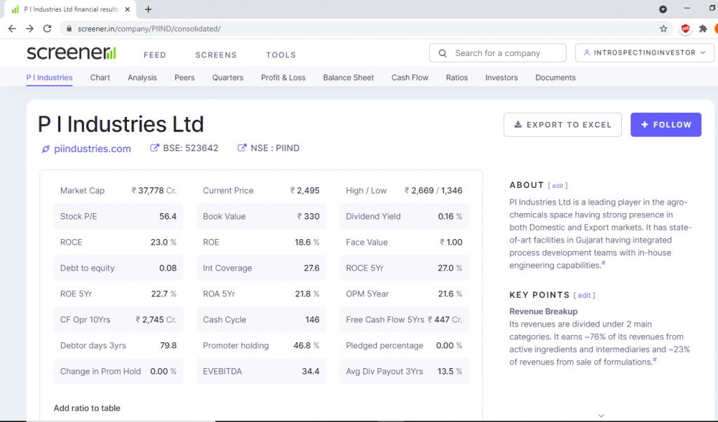 layout after adding the desired financial parameters on screener